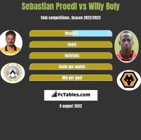 Sebastian Proedl vs Willy Boly h2h player stats