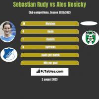 Sebastian Rudy vs Ales Nesicky h2h player stats