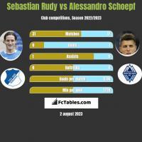 Sebastian Rudy vs Alessandro Schoepf h2h player stats
