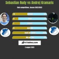 Sebastian Rudy vs Andrej Kramaric h2h player stats