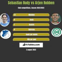 Sebastian Rudy vs Arjen Robben h2h player stats