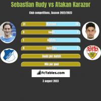 Sebastian Rudy vs Atakan Karazor h2h player stats