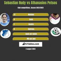 Sebastian Rudy vs Athanasios Petsos h2h player stats