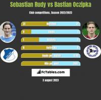 Sebastian Rudy vs Bastian Oczipka h2h player stats