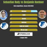 Sebastian Rudy vs Benjamin Huebner h2h player stats