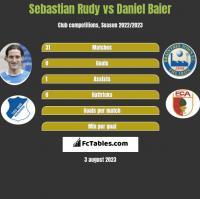 Sebastian Rudy vs Daniel Baier h2h player stats