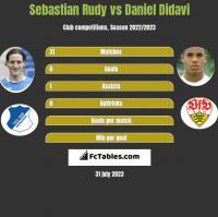 Sebastian Rudy vs Daniel Didavi h2h player stats