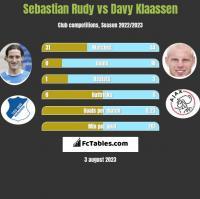 Sebastian Rudy vs Davy Klaassen h2h player stats
