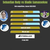 Sebastian Rudy vs Diadie Samassekou h2h player stats