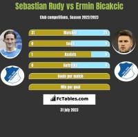 Sebastian Rudy vs Ermin Bicakcic h2h player stats