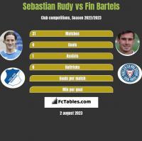 Sebastian Rudy vs Fin Bartels h2h player stats