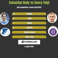 Sebastian Rudy vs Georg Teigl h2h player stats