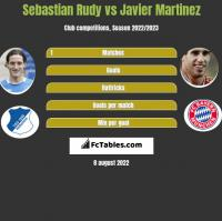 Sebastian Rudy vs Javier Martinez h2h player stats