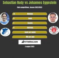 Sebastian Rudy vs Johannes Eggestein h2h player stats