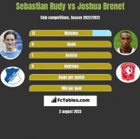 Sebastian Rudy vs Joshua Brenet h2h player stats