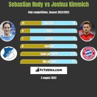 Sebastian Rudy vs Joshua Kimmich h2h player stats