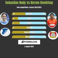 Sebastian Rudy vs Kerem Demirbay h2h player stats
