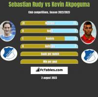Sebastian Rudy vs Kevin Akpoguma h2h player stats