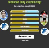 Sebastian Rudy vs Kevin Vogt h2h player stats