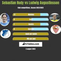 Sebastian Rudy vs Ludwig Augustinsson h2h player stats