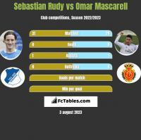 Sebastian Rudy vs Omar Mascarell h2h player stats
