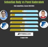 Sebastian Rudy vs Pavel Kaderabek h2h player stats