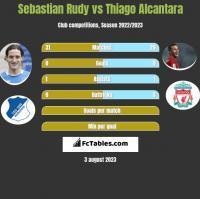 Sebastian Rudy vs Thiago Alcantara h2h player stats