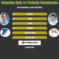 Sebastian Rudy vs Jewhen Konoplanka h2h player stats
