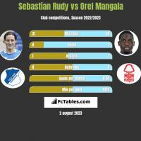 Sebastian Rudy vs Orel Mangala h2h player stats
