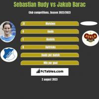Sebastian Rudy vs Jakub Barac h2h player stats