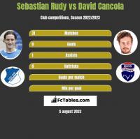 Sebastian Rudy vs David Cancola h2h player stats