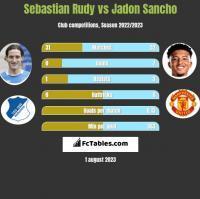 Sebastian Rudy vs Jadon Sancho h2h player stats