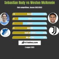 Sebastian Rudy vs Weston McKennie h2h player stats