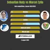 Sebastian Rudy vs Marcel Zylla h2h player stats
