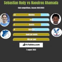 Sebastian Rudy vs Naouirou Ahamada h2h player stats