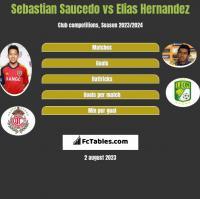 Sebastian Saucedo vs Elias Hernandez h2h player stats