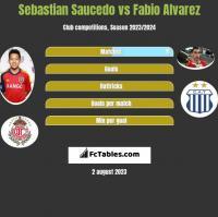 Sebastian Saucedo vs Fabio Alvarez h2h player stats