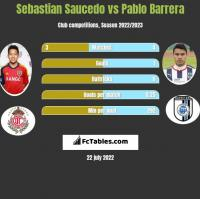 Sebastian Saucedo vs Pablo Barrera h2h player stats