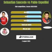 Sebastian Saucedo vs Pablo Cepellini h2h player stats