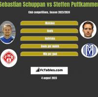 Sebastian Schuppan vs Steffen Puttkammer h2h player stats