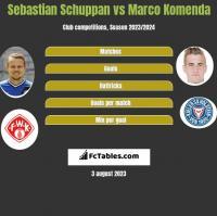 Sebastian Schuppan vs Marco Komenda h2h player stats