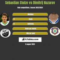 Sebastian Stolze vs Dimitrij Nazarov h2h player stats
