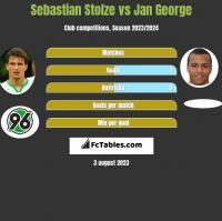 Sebastian Stolze vs Jan George h2h player stats