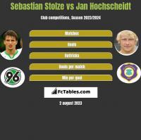 Sebastian Stolze vs Jan Hochscheidt h2h player stats
