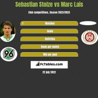Sebastian Stolze vs Marc Lais h2h player stats