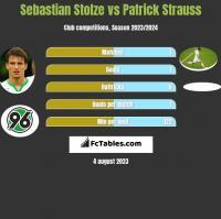 Sebastian Stolze vs Patrick Strauss h2h player stats