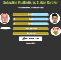 Sebastian Vasiliadis vs Atakan Karazor h2h player stats