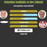 Sebastian Vasiliadis vs Ben Zolinski h2h player stats