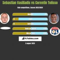 Sebastian Vasiliadis vs Corentin Tolisso h2h player stats