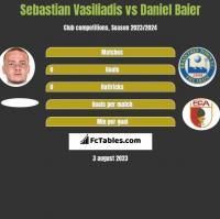 Sebastian Vasiliadis vs Daniel Baier h2h player stats
